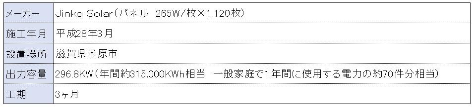 杉澤町発電所
