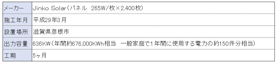 金沢町発電所